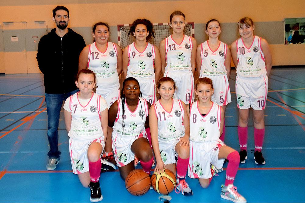 Benjamines 2 Libourne Basket